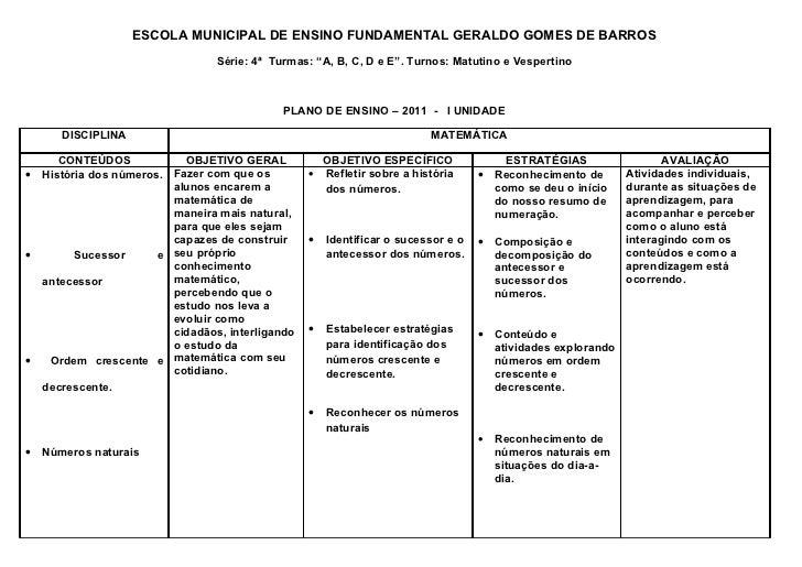 """ESCOLA MUNICIPAL DE ENSINO FUNDAMENTAL GERALDO GOMES DE BARROS                                  Série: 4ª Turmas: """"A, B, C..."""
