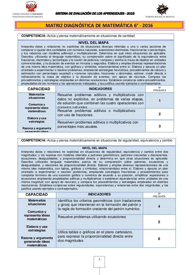 GERENCIA REGIONAL DE EDUCACIÓN SISTEMA DE EVALUACIÓN DE LOS APRENDIZAJES - 2016 DIRECCIÓN DE GESTIÓN PEDAGÓGICA GOBIERNO R...