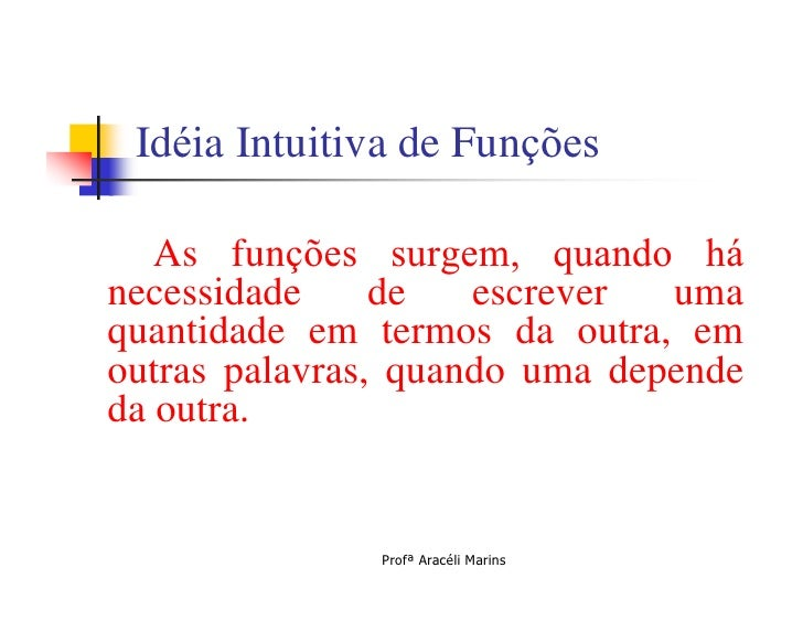 MatemáTica Intro FunçõEs Slide 2
