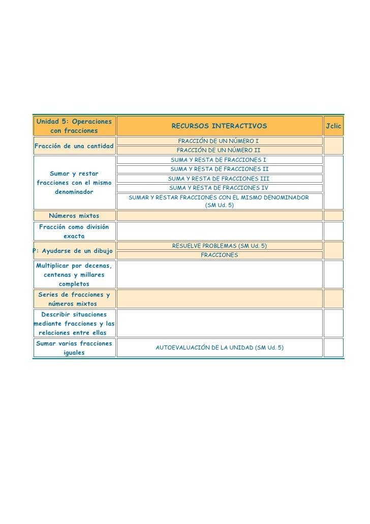 Unidad 5: Operaciones                                        RECURSOS INTERACTIVOS                    Jclic     con fracci...