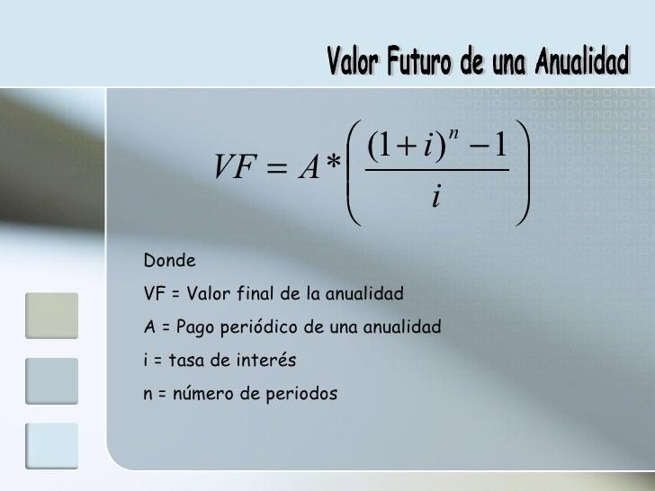 Donde VF = Valor final de la anualidad A = Pago periódico de una anualidad i = tasa de interés n = número de periodos Valo...