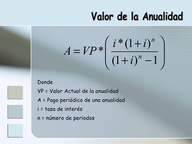 Valor de la Anualidad Donde VP = Valor Actual de la anualidad A = Pago periódico de una anualidad i = tasa de interés n = ...