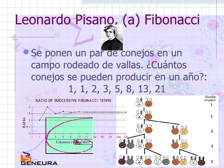 Leonardo Pisano, (a) Fibonacci <ul><li>Se ponen un par de conejos en un campo rodeado de vallas. ¿Cuántos conejos se puede...