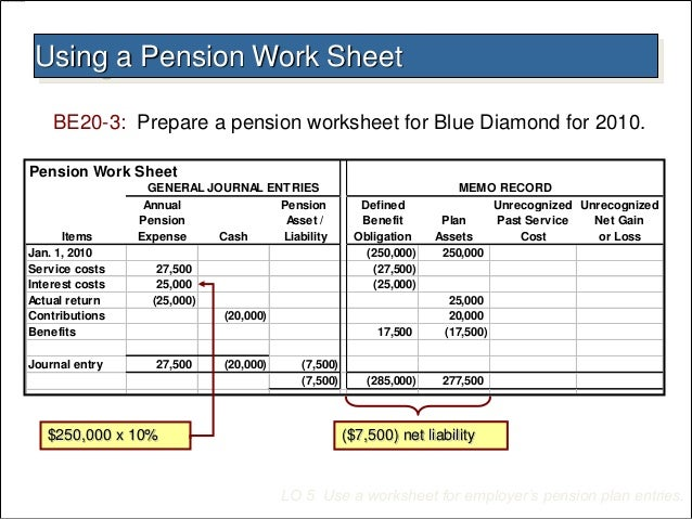 Pension Worksheet Photos - Highqualityeducation