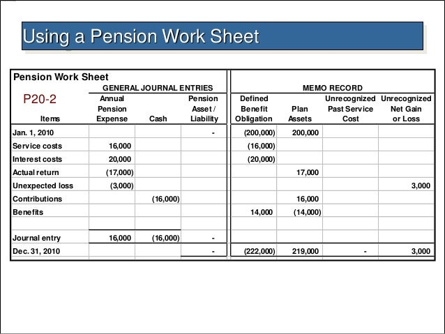 Accounting For Pension Contributions