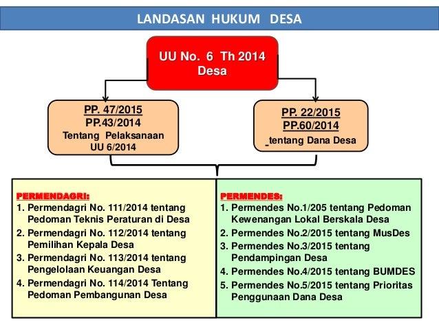 Permendagri Nomor 114 Tahun 2014 Pdf