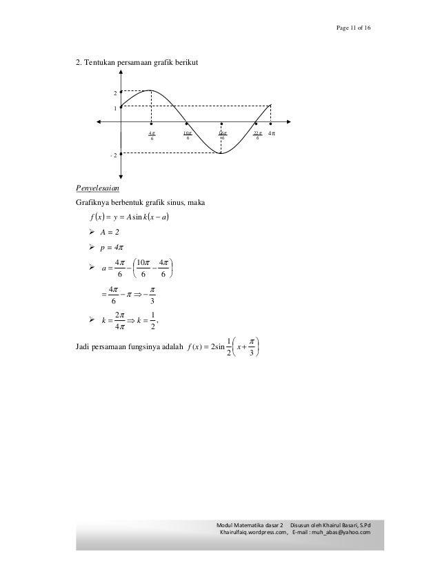 Contoh Soal Menentukan Persamaan Grafik Fungsi Trigonometri