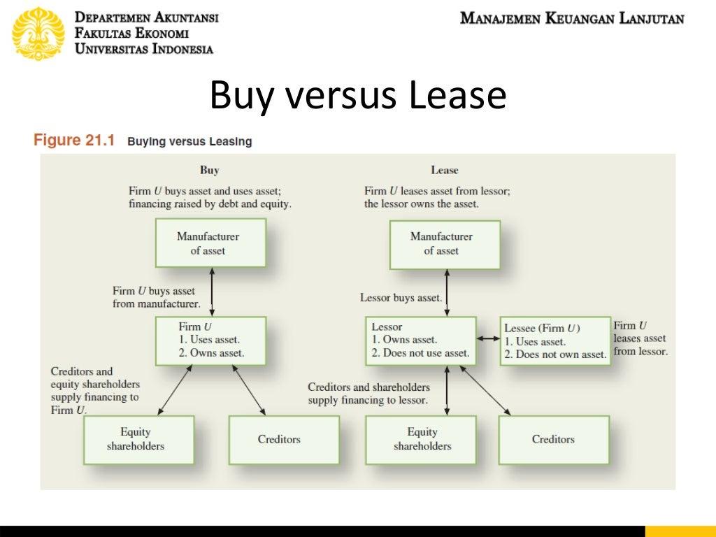 Pengertian leasing (sewa guna usaha) - dpifoto.id