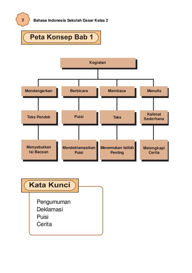 Contoh Surat Kuasa Materi Bahasa Indonesia Kelas Xi Contoh Surat Kuasa