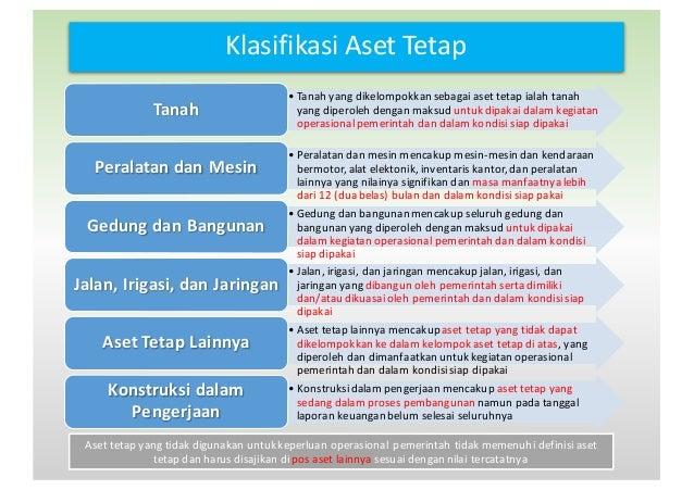 Contoh Soal Dan Jawaban Jurnal Pemerintah