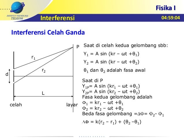 Materi 11 interferensi ccuart Image collections
