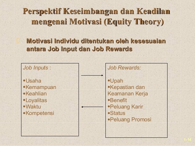 1-14Perspektif Keseimbangan dan KeadilanPerspektif Keseimbangan dan Keadilanmengenai Motivasi (Equity Theory)mengenai Moti...