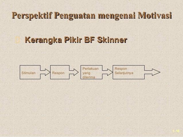 1-18Perspektif Penguatan mengenai MotivasiPerspektif Penguatan mengenai MotivasiKerangka Pikir BF SkinnerKerangka Pikir BF...