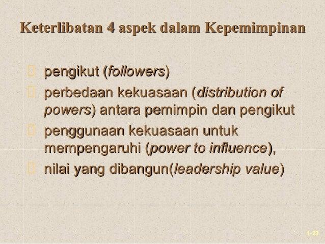 1-23Keterlibatan 4 aspek dalam KepemimpinanKeterlibatan 4 aspek dalam Kepemimpinanpengikut (pengikut (followersfollowers))...