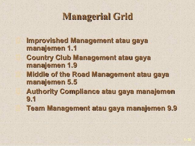 1-30Managerial GridManagerial GridImprovished Management atau gayaImprovished Management atau gayamanajemen 1.1manajemen 1...