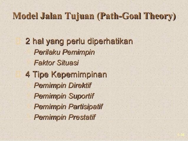 1-35Model Jalan Tujuan (Path-Goal Theory)Model Jalan Tujuan (Path-Goal Theory)2 hal yang perlu diperhatikan2 hal yang perl...