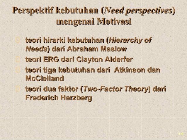 1-9Perspektif kebutuhan (Perspektif kebutuhan (Need perspectivesNeed perspectives))mengenai Motivasimengenai Motivasiteori...