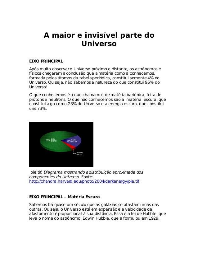 A maior e invisível parte do Universo EIXO PRINCIPAL Após muito observar o Universo próximo e distante, os astrônomos e fí...