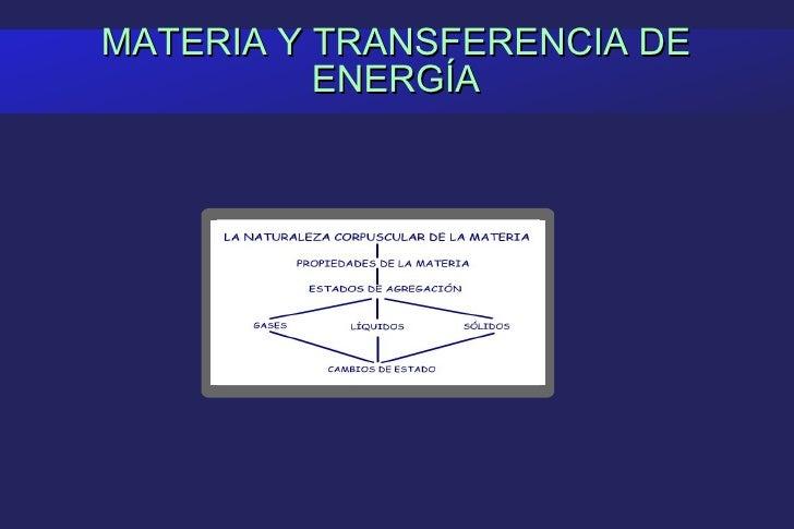 MATERIA Y TRANSFERENCIA DE ENERGÍA