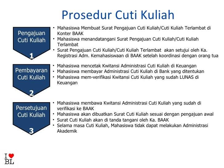 Materi Adm Akademikkemahasiswaanordik2011rev09092011