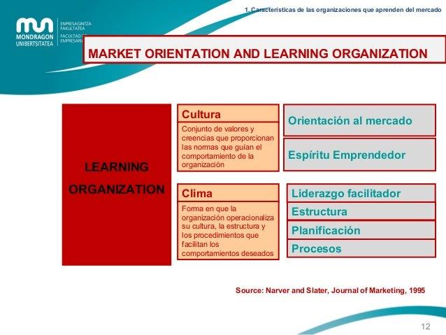 Information process & organization ipo informacion proceso organizacion