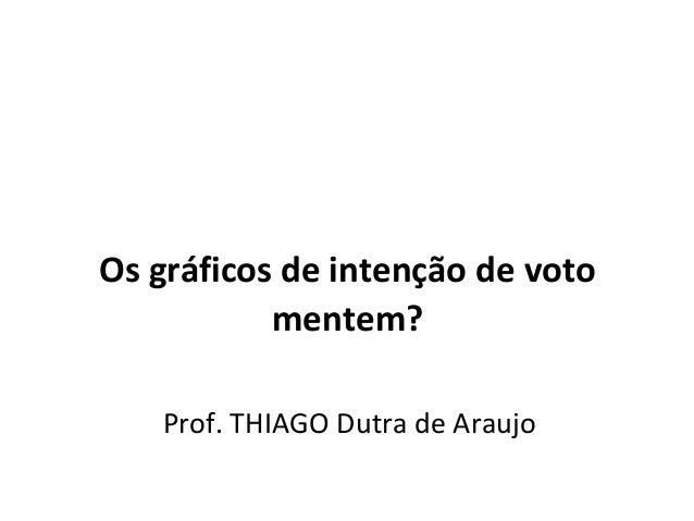 Os gráficos de intenção de voto mentem? Prof. THIAGO Dutra de Araujo