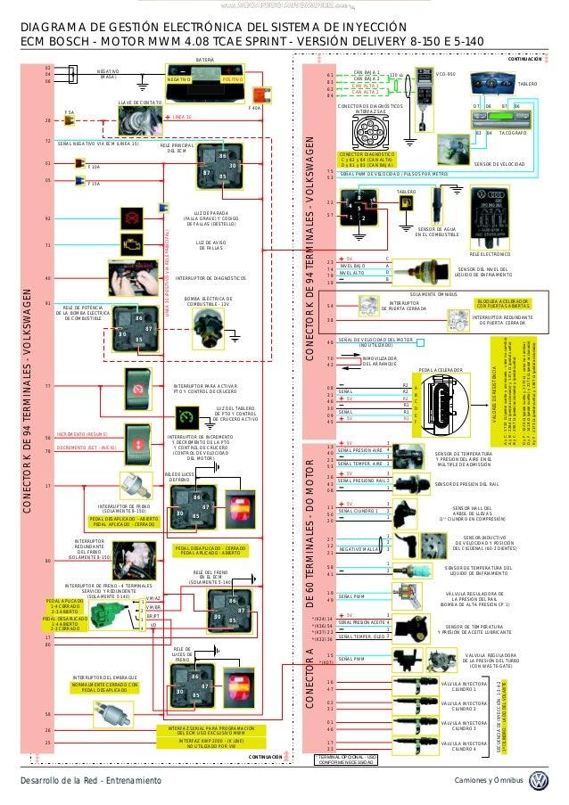 Material Diagrama