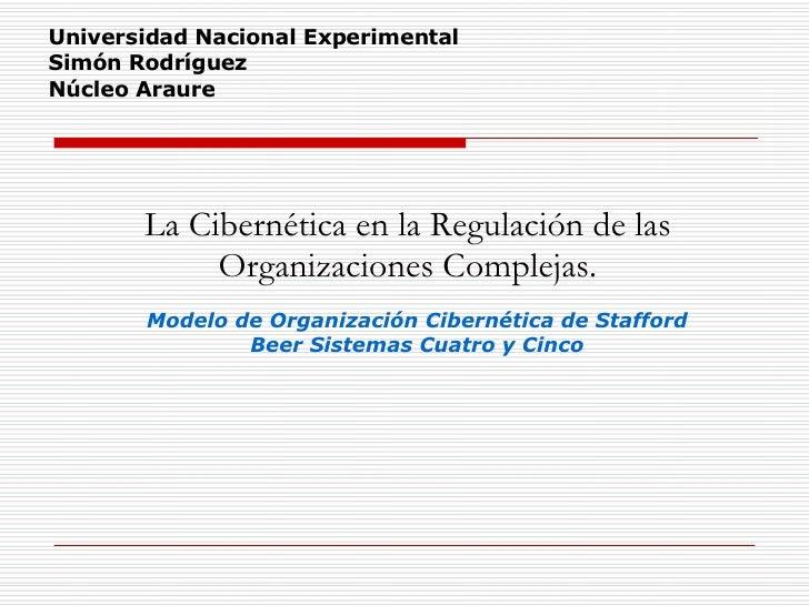Universidad Nacional Experimental  Simón Rodríguez Núcleo Araure Modelo de Organización Cibernética de Stafford Beer Siste...