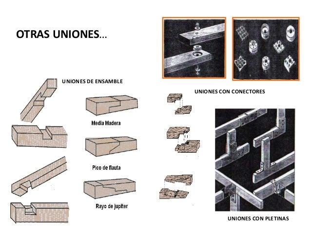 Material madera - Maderas lamelas ...