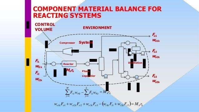 Episode 61 : MATERIAL BALANCE FOR REACTING SYSTEM  Slide 2