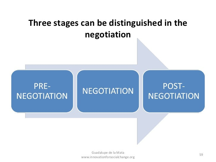 stages and phases of negotiation essay Philosophy of successful negotiation: in negotiatingassertively, each person should feel that she/he winseach person should get some of what he/she wants step.