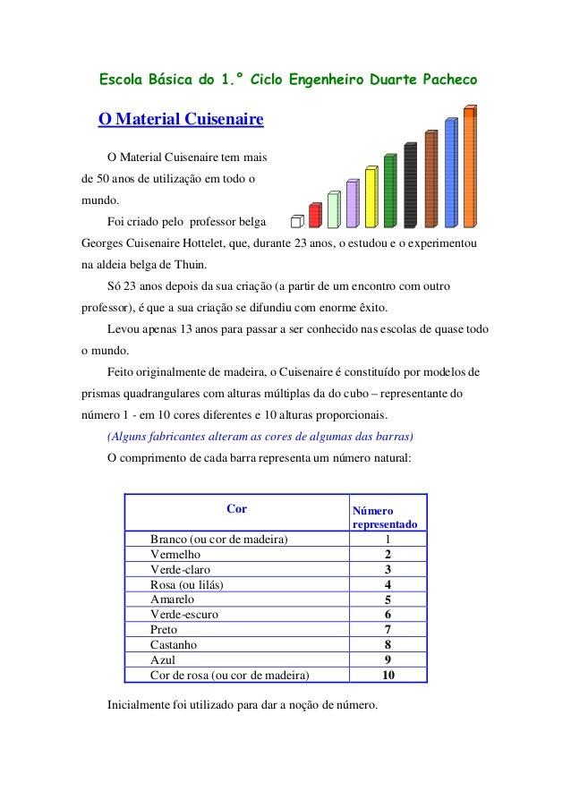 Escola Básica do 1.° Ciclo Engenheiro Duarte Pacheco   O Material Cuisenaire     O Material Cuisenaire tem maisde 50 anos ...