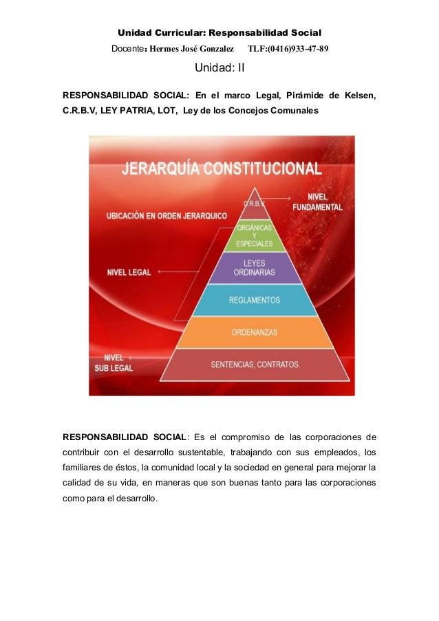 Material de apoyo hermes marco legal responsabilidad social unidad ii