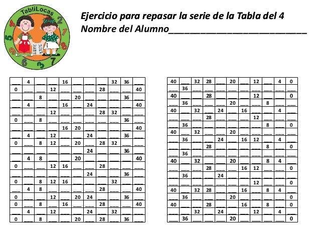 Material de apoyo para las tablas de multiplicar