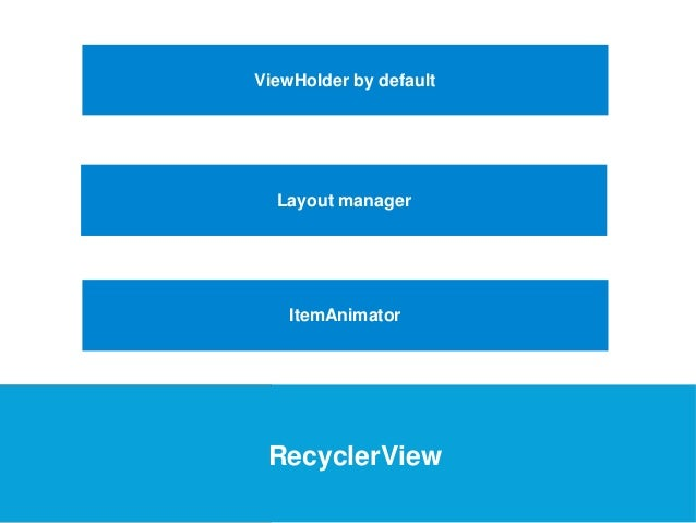 USEFUL Links  ViewHolder by default  Layout manager  ItemAnimator  RecyclerView