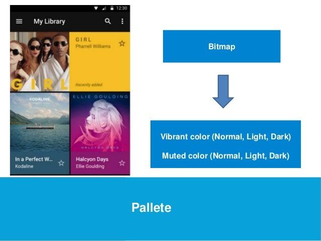 USEFUL Links  Pallete  Bitmap  Vibrant color (Normal, Light, Dark)  Muted color (Normal, Light, Dark)