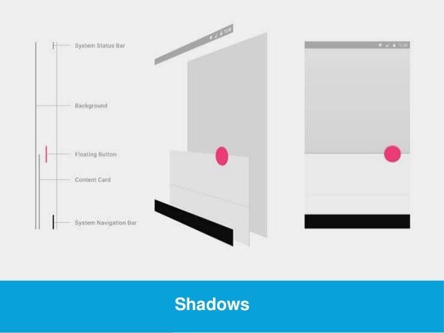 USEFUL Links  Shadows