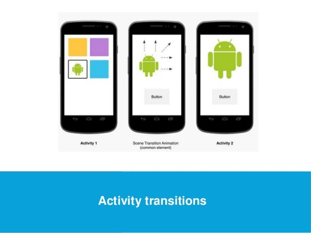 USEFUL Links  Activity transitions