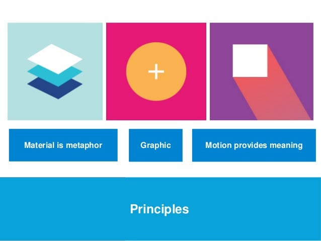USEFUL Links  Material is metaphor  Graphic Motion provides meaning  Principles