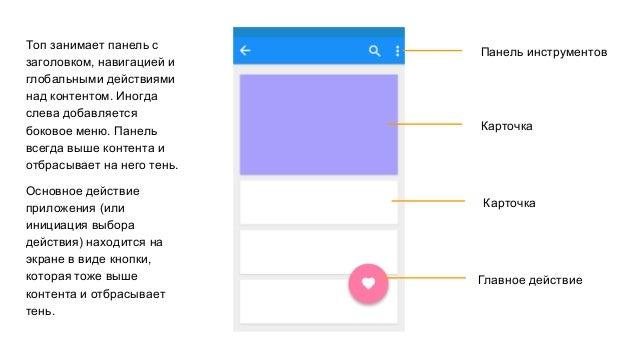 Панель инструментов Карточка Главное действие Карточка Топ занимает панель с заголовком, навигацией и глобальными действия...
