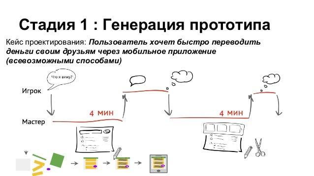 Нет времени объяснять - прототипируй Первый раунд проходим вместе ● Игроки рассказывают и фантазируют первые 2-5 минут ● П...