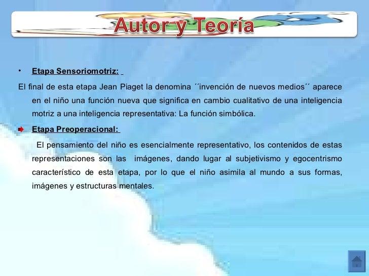 <ul><li>Etapa Sensoriomotriz:   </li></ul><ul><li>El final de esta etapa Jean Piaget la denomina ´´invención de nuevos med...
