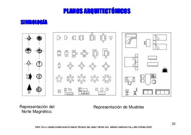Material didactico 1 periodo for Dibujos de muebles para planos arquitectonicos