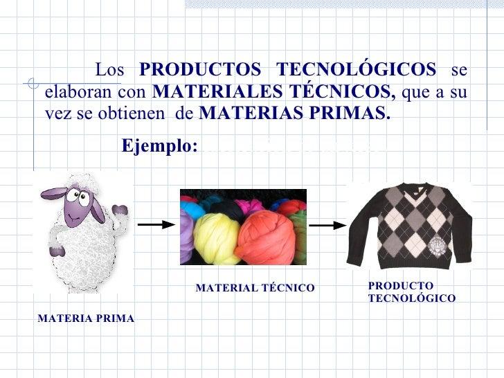 Los  PRODUCTOS TECNOLÓGICOS  se elaboran con  MATERIALES TÉCNICOS,  que a su vez se obtienen  de  MATERIAS PRIMAS. Ejemplo...