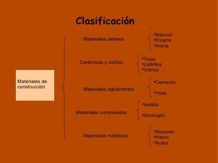 Materiales de construccion tema 2 tecno for Marmol clasificacion