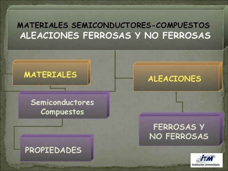 MATERIALES SEMICONDUCTORES-COMPUESTOS  ALEACIONES FERROSAS Y NO FERROSAS MATERIALES ALEACIONES  Semiconductores Compuestos...