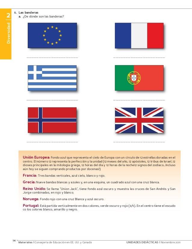 Materiales para la enseñanza multicultural.La Realidad Europea