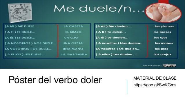 Klicka på ikonen för att lägga till en bild Póster del verbo doler MATERIAL DE CLASE https://goo.gl/SwKGms