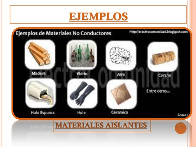 Materiales conductores - Materiales aislantes del calor ...