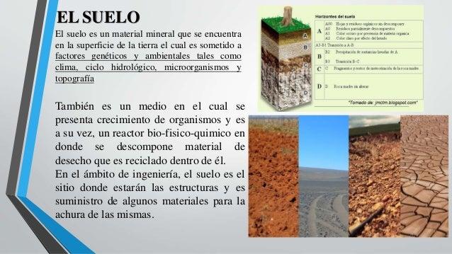 Materiales de construcci n suelo cemento - Materiales para suelos ...